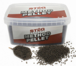 Пеллетс STEG Product Method Pellet